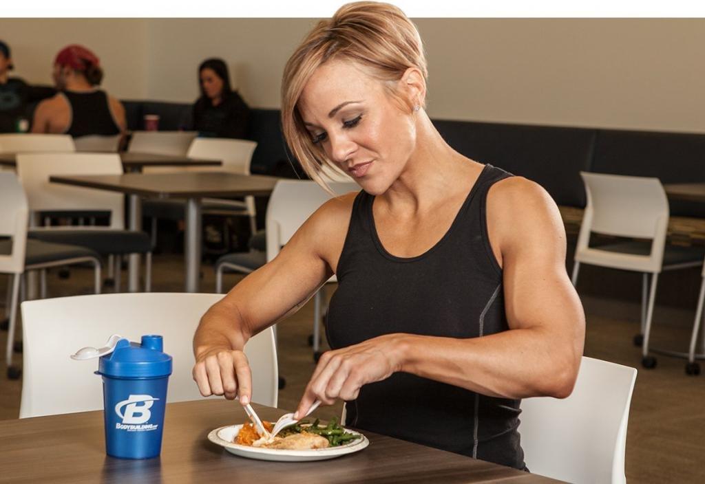 Сколько нужно калорий для набора мышечной массы?