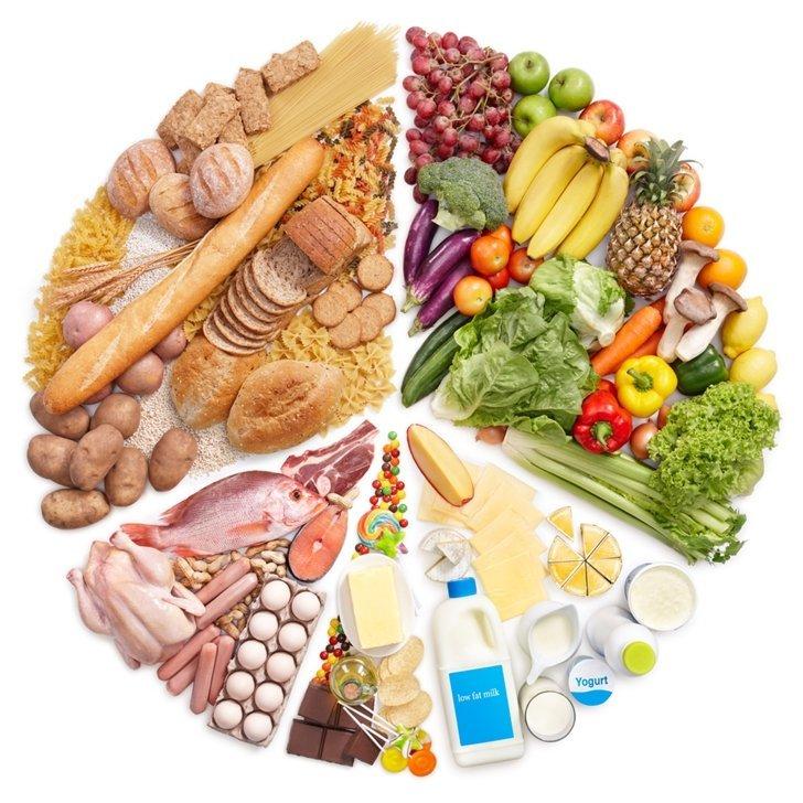 меню на каждый день правильное питание