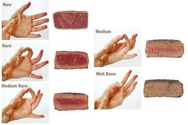 прожарки мяса названия