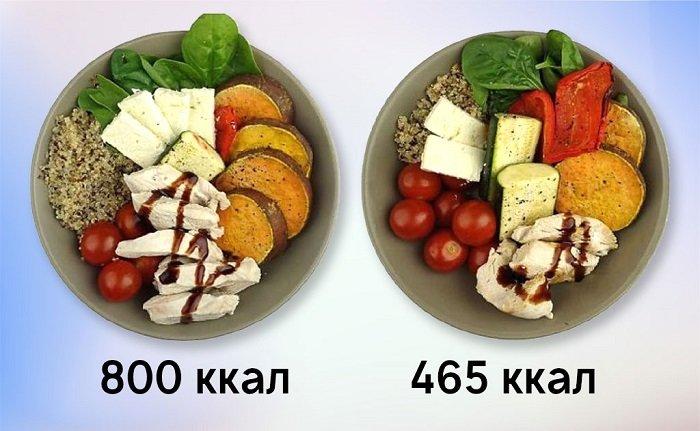 Уменьшение калорий