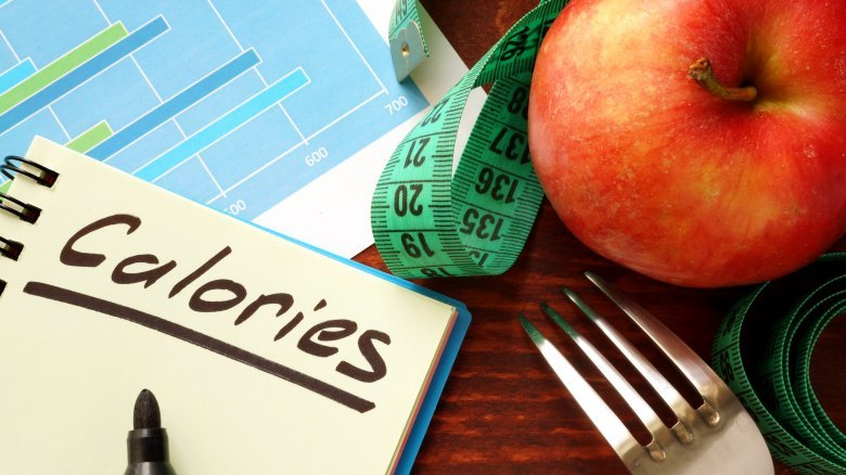 как рассчитать калорийность