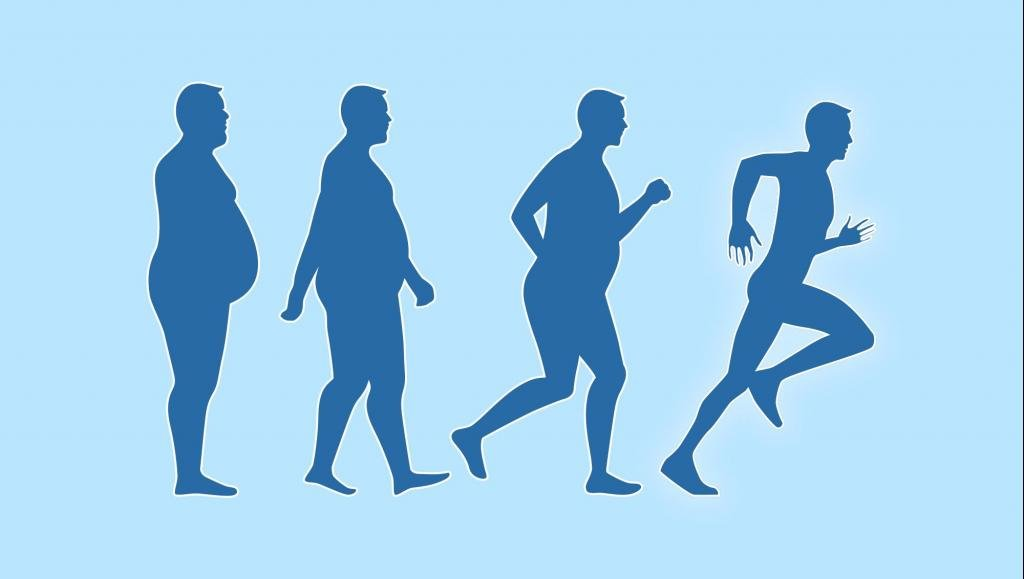 Стремление к похудению