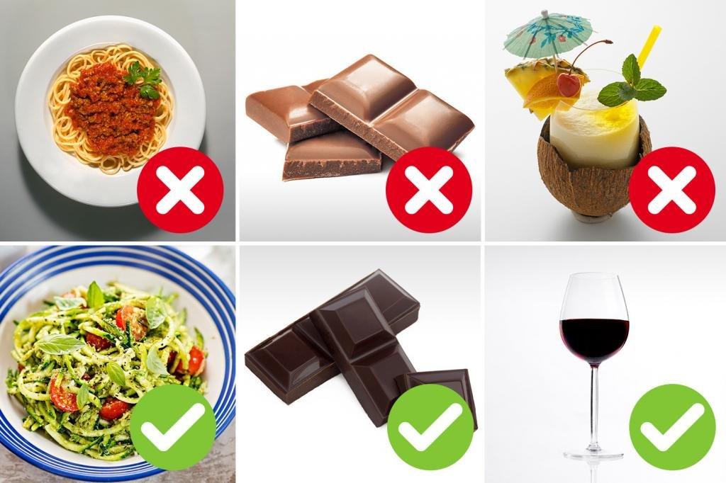 Рекомендуемые продукты для потери веса