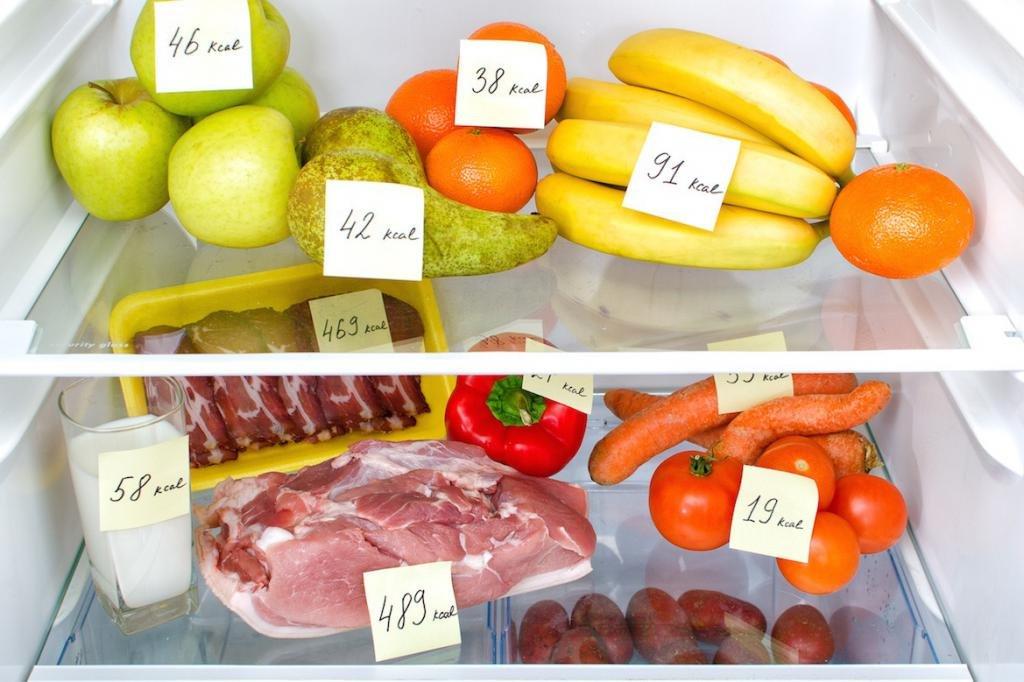Подсчет калорий продуктов