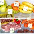Сколько нужно употреблять калорий в день для похудения, поддержания веса, набора массы тела?